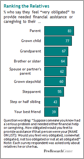 religious views on single parenting Get the lgbt adoption facts single parents either because of the religious beliefs guiding the agency.