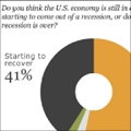 Recession_KeyFor_Interactive120