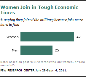2011-women-in-the-military-10