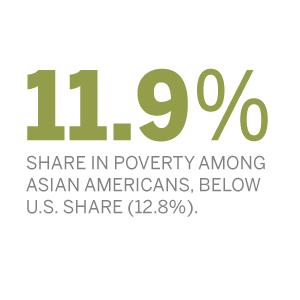 ST_12.06.15_AA_poverty
