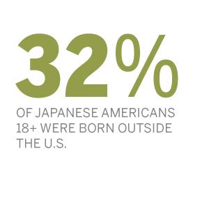 ST_12.06.17_AA_Japanese_born-oustide-us