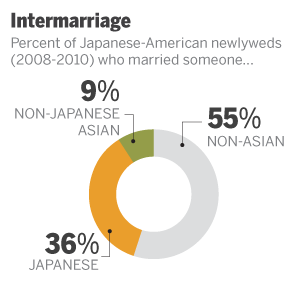 ST_12.06.17_AA_Japanese_inter-marriage