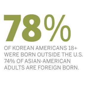 ST_12.06.17_AA_Korean_born-outside-u