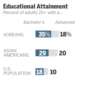 ST_12.06.17_AA_Korean_education