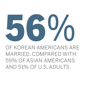 ST_12.06.17_AA_Korean_marriage