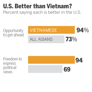 ST_12.06.17_AA_Vietnamese_better-in-us