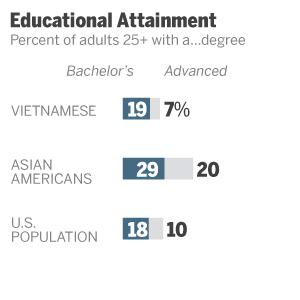 ST_12.06.17_AA_Vietnamese_education