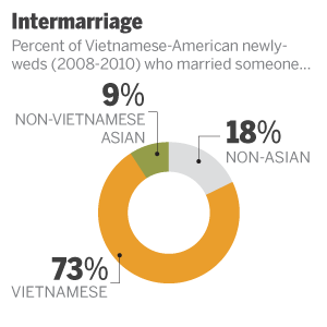 ST_12.06.17_AA_Vietnamese_inter-marriage