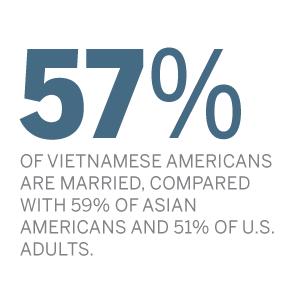 ST_12.06.17_AA_Vietnamese_marriage