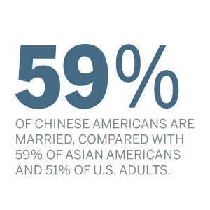 ST_12.06.17_AA_chinese_marriage