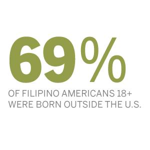 ST_12.06.17_AA_filipino_born-outside-US