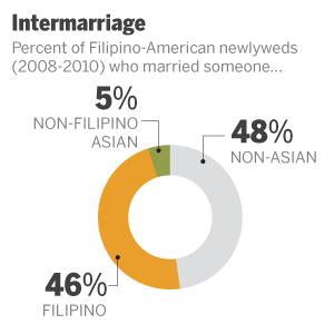 ST_12.06.17_AA_filipino_inter-marriage