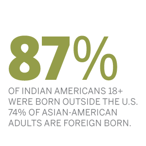 ST_12.06.17_AA_indian_born-outside-us