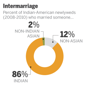 ST_12.06.17_AA_indian_inter-marriage