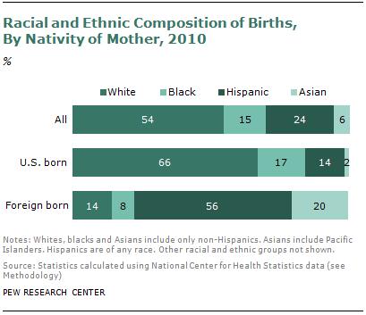 Racial, gender wage gaps persist in U. S. despite some.