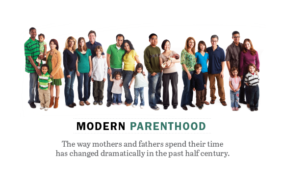 a study on parental role socialization and the transition to parenthood Significant positive direct effect on prr while anticipatory socialization, role  clarity and role conflict had  by previous empirical research on parent- hood.