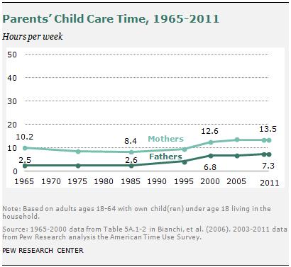SDT-2013-03-Modern-Parenthood-35