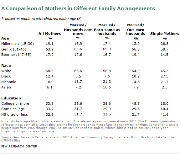 SDT-2013-05-breadwinner-moms-A1-3