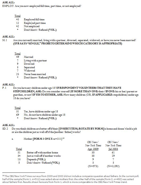 SDT-2013-05-breadwinner-moms-A3-2