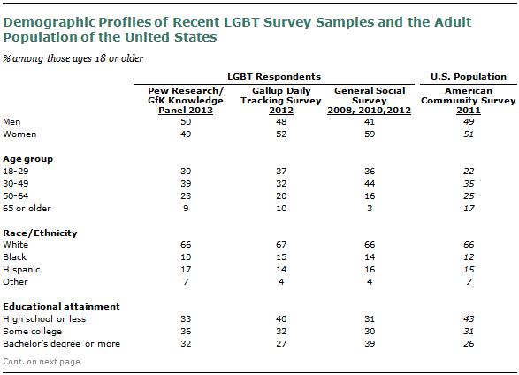 SDT-2013-06-LGBT-1-01