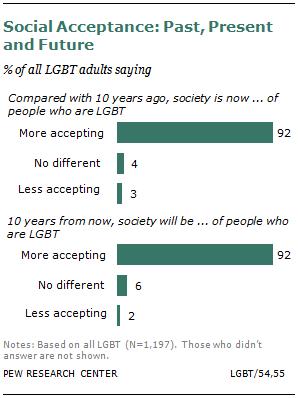SDT-2013-06-LGBT-2-01