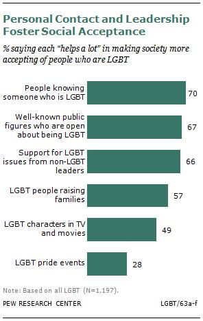 SDT-2013-06-LGBT-2-05