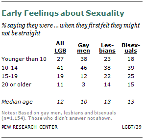 SDT-2013-06-LGBT-3-02