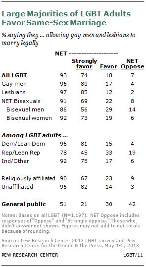 SDT-2013-06-LGBT-4-01