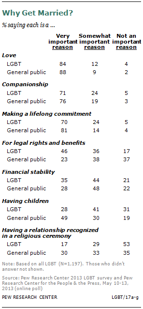 SDT-2013-06-LGBT-4-03