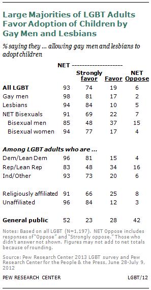 SDT-2013-06-LGBT-4-07