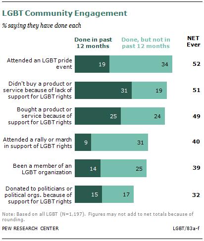 SDT-2013-06-LGBT-5-09