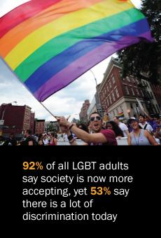ST_13.06.13_LGBT2_230px
