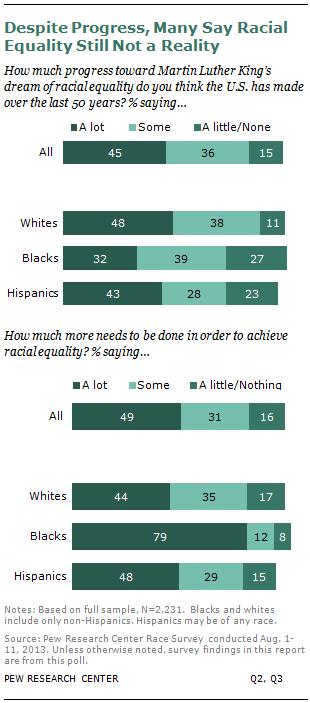 SDT-racial-relations-08-2013-01