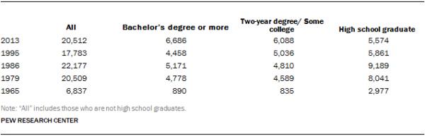 SDT-higher-education-02-11-2014-A2-01