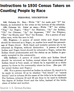 race and multiracial americans in the u s census pew research  chapter 1 race and multiracial americans in the u s census