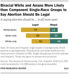 an opinion that abortion should be illegal Should abortion be legal read pros, cons, and expert responses in the debate x understand the issues when abortion was illegal in this country.