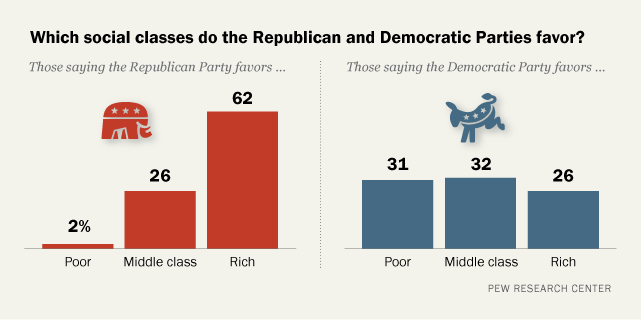 Are not Middle class middle american teens