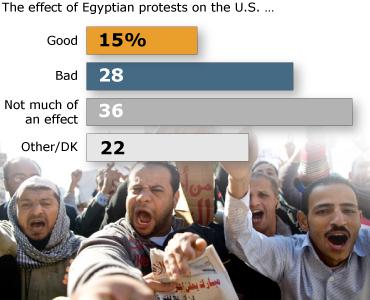 PP_Egypt2