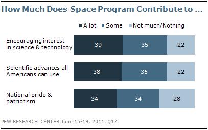 benefits of space shuttle program - photo #29