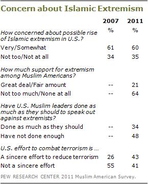American muslim views on homosexuality in japan