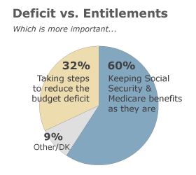 PP_Entitlement_Benefits_8.1.11
