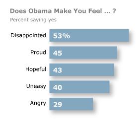 PP_CG_ObamaMakesMeFeel_11.10.11