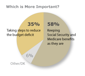 PP_Entitlement_Benefits_11-03-11