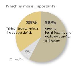 PP_Entitlement_Benefits_11.03.11