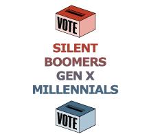 PP_Logo_VotingGap-