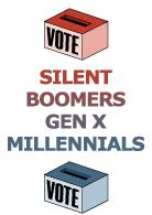 PP_Logo_VotingGap