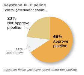PP_12.03.07_CG_Pipeline