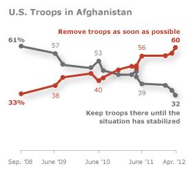 PP_CG_12.05.22_Afghanistan