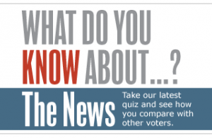 PP_12.08.10_What-You-Know-About_theNews