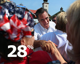 Romney_GettyImages_17B5A5B